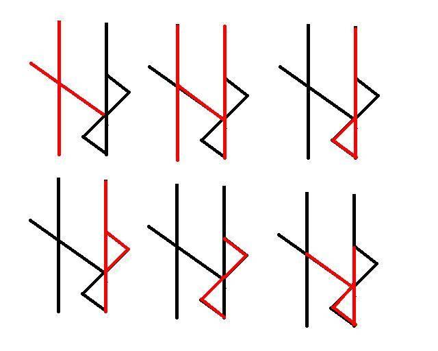 Методы и правила рисования рун