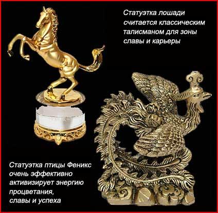 Что символизирует дракон по феншуй и куда ставить талисман