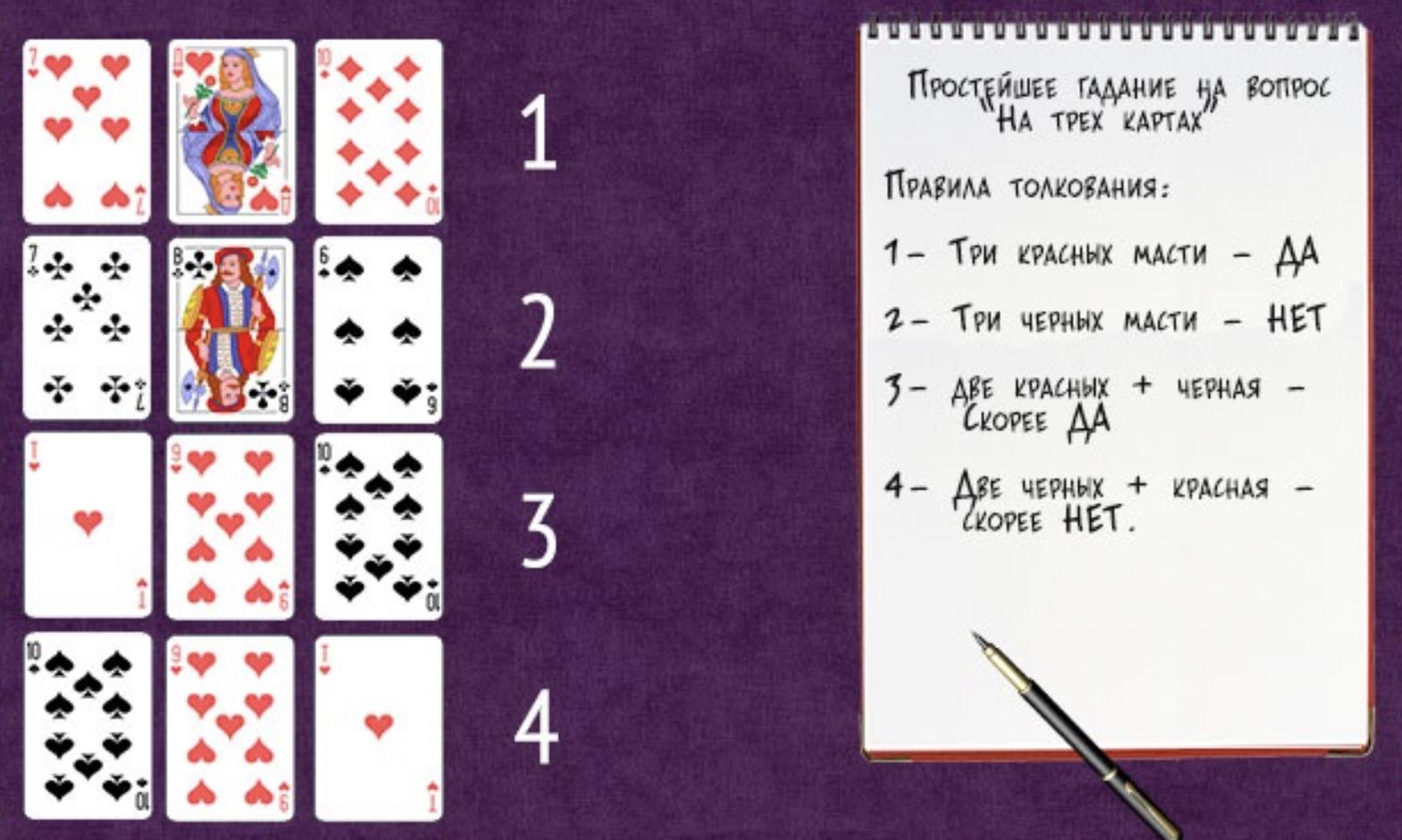 Гадание на жениха на простых картах расклад гадания на 13 карт