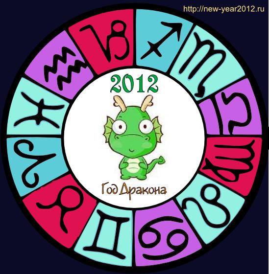 Гороскоп на ноябрь 2012 года для всех знаков зодиака