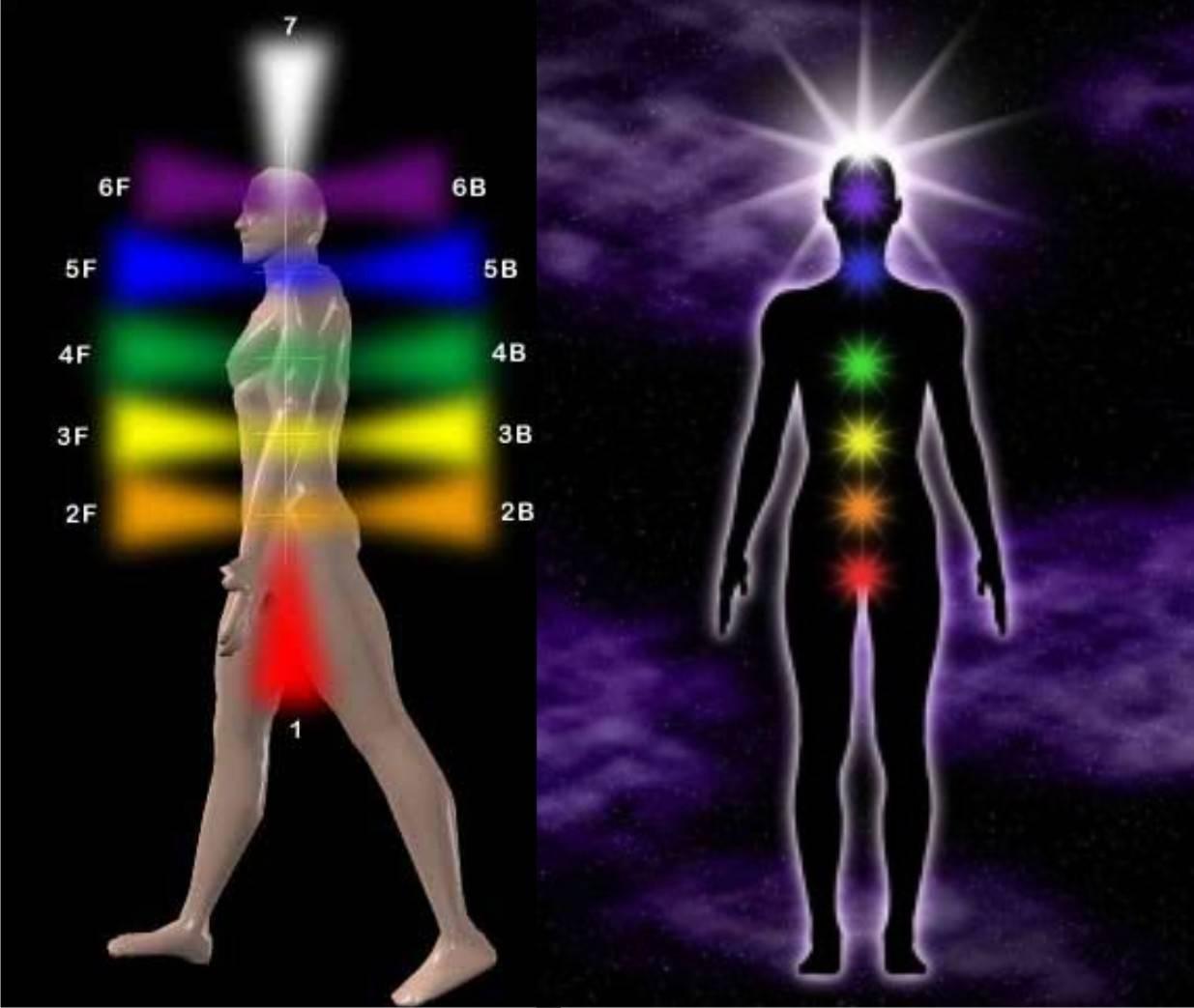 Как связаны чакры и тонкие тела человека