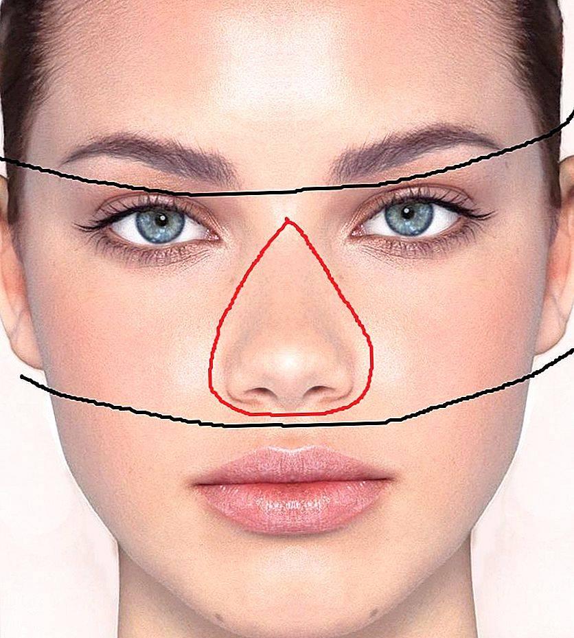 Прыщ на носу, переносице, кончике носа у женщин и мужчин примета