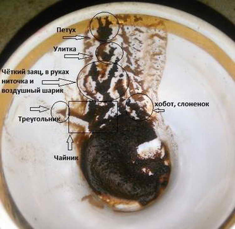 Гадание на кофейной гуще. расшифровка символов на кофейной гуще