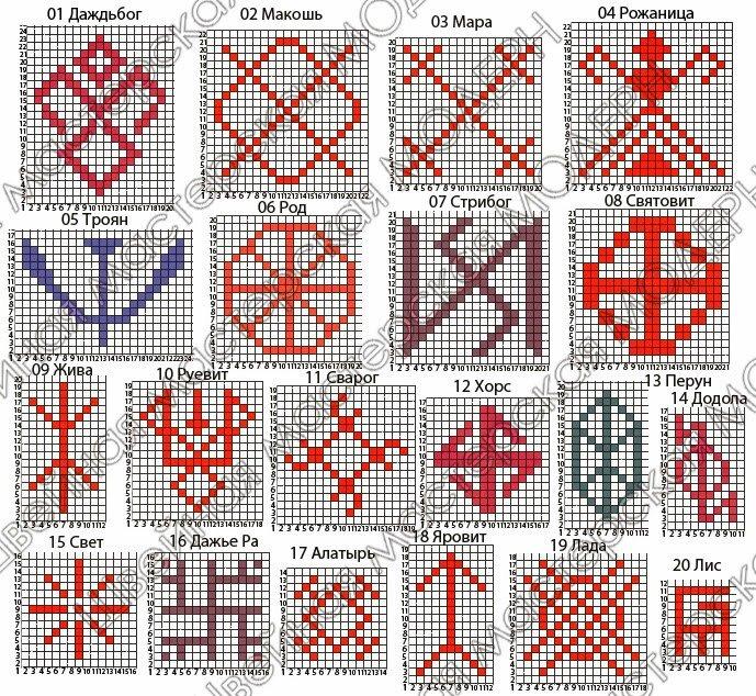 Значение славянских оберегов: солнечный и небесный крест