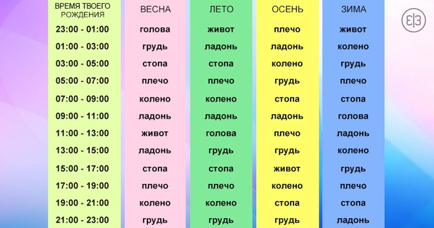 Икалка в понедельник по времени дневная и ночная | razgadamus.ru