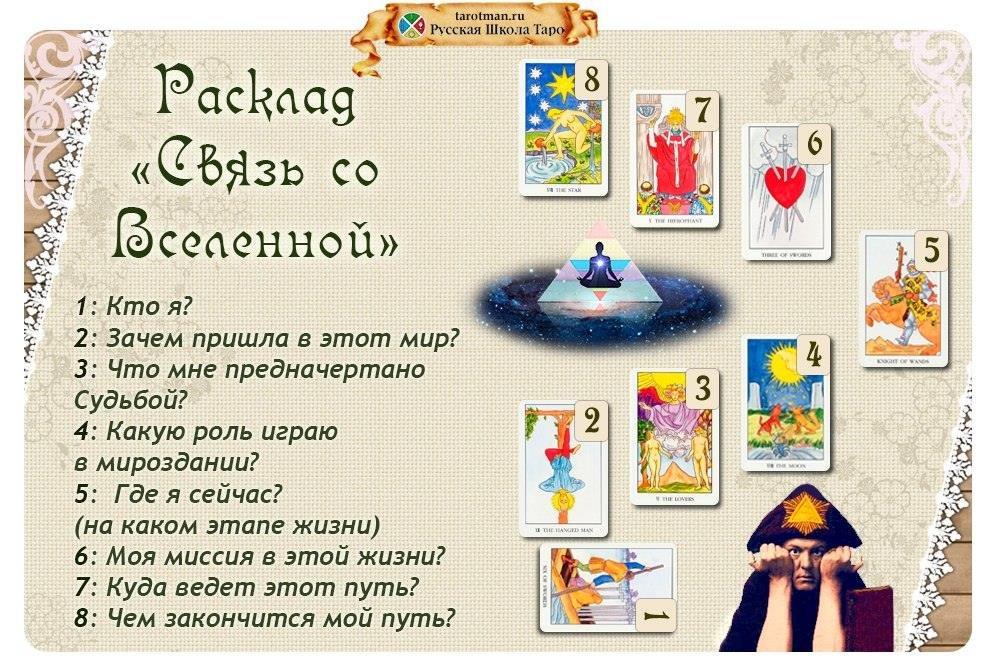 Бесплатное гадание на детей по картам таро смотреть аниме про любовь магию и ангелов и школу