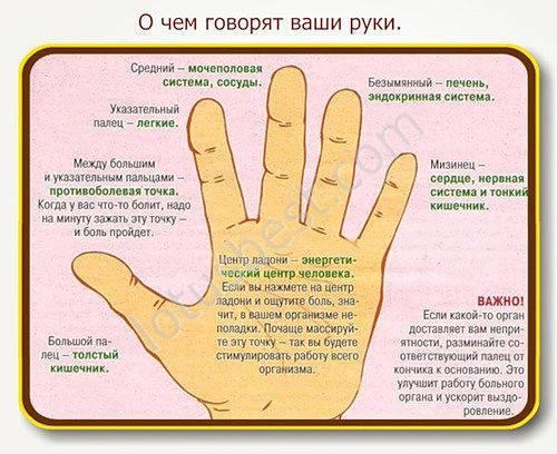 Чешется левое, правое или оба запястья рук — к чему это? как избавиться от негативного влияния приметы?
