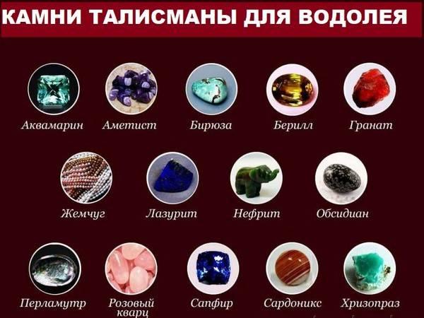 Какие камни соответствуют каждому из знаков зодиака?