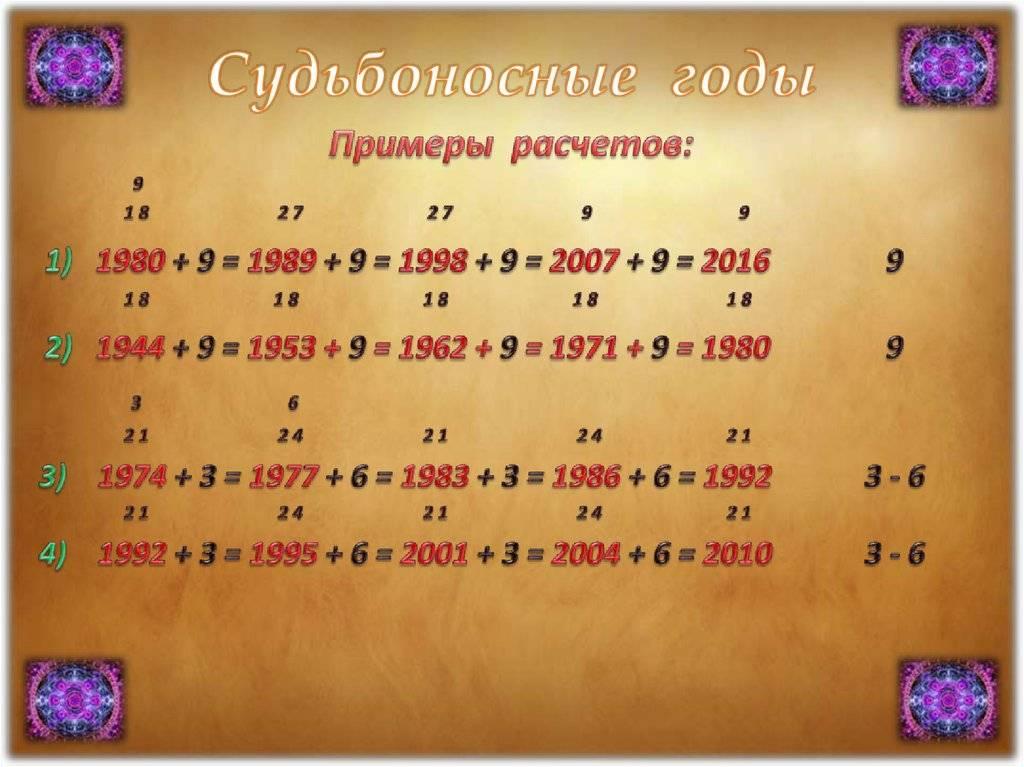 Нумерология по дате рождения график жизни семь циклов