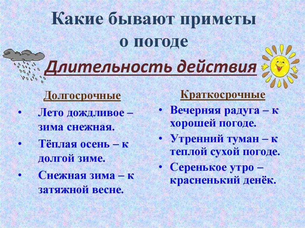 Две народные приметы про весну. весенние народные приметы и суеверия о погоде. весенние приметы по дням