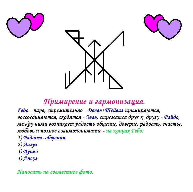 Рунический став на любовь мужчины