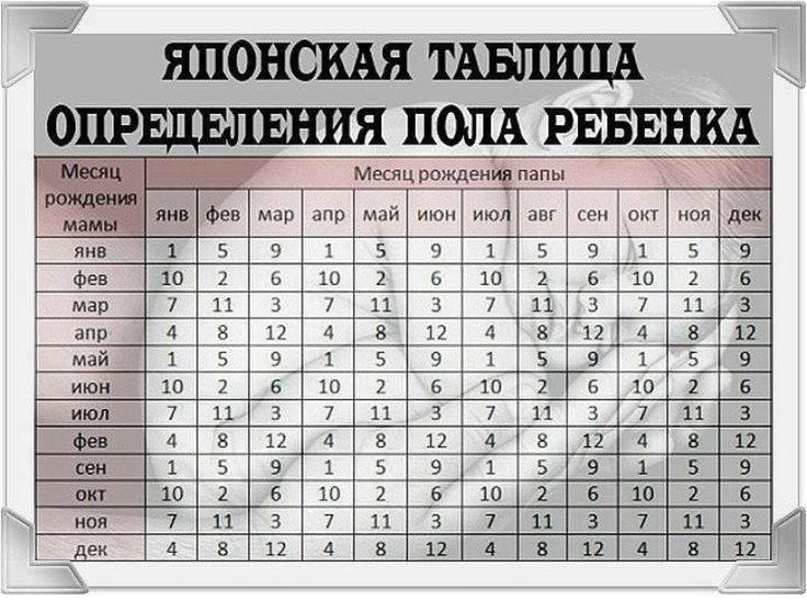 Таблица ванги: мальчик или девочка