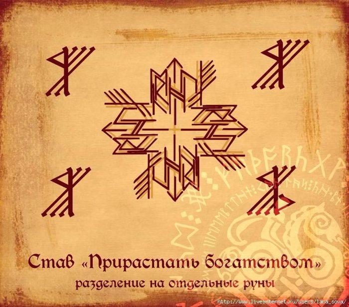 Славянские руны