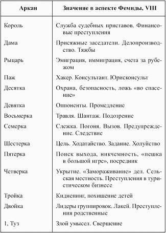 Астрологические соответствия карт таро | обучение таро и астропсихологии