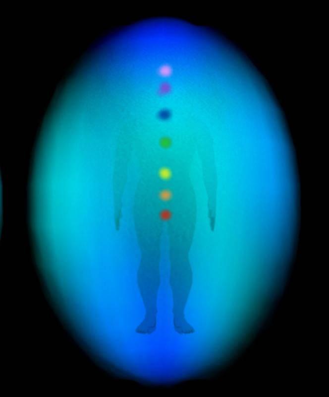 Аура человека – цвета, значение: учимся видеть энергетические оболочки людей