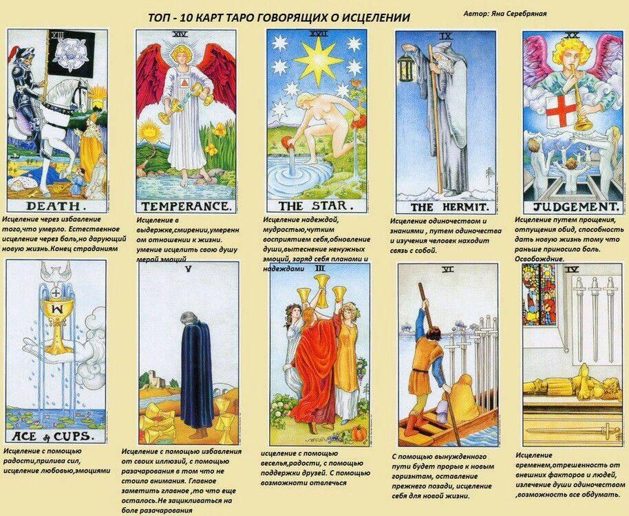 Символика таро: какое значение имеет, за что отвечают масти карт колоды уэйта, для чего нужна полная трактовка рисунков?