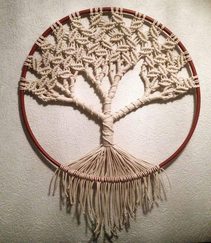 Универсальный символ связи миров — оберег дерево жизни: значение и магические свойства. как сделать талисман?