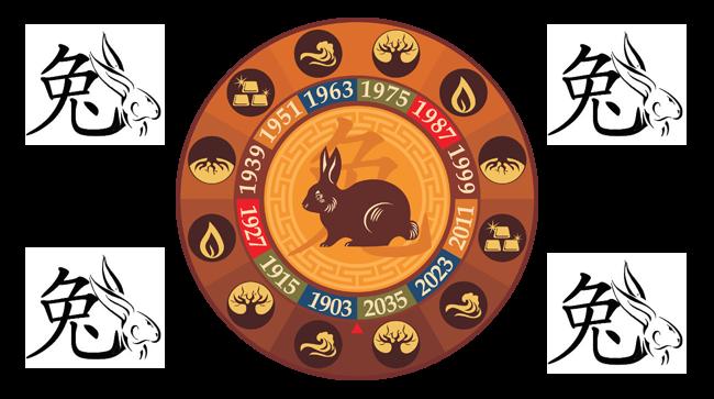 Восточный гороскоп на 2020 год кот (кролик)