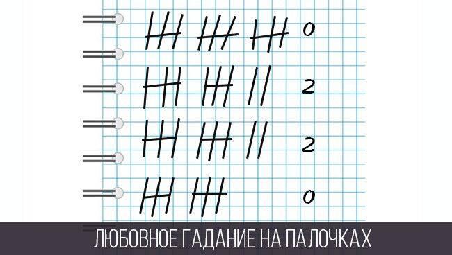 Гадание на палочках на бумаге: простой способ узнать судьбу - расскажем