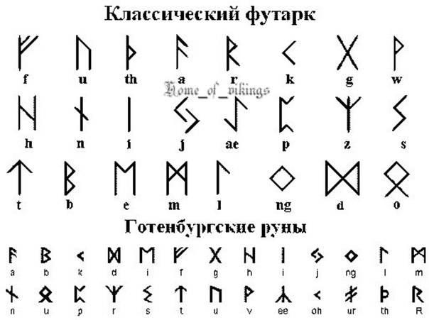 Славянские руны и рунический алфавит с описанием