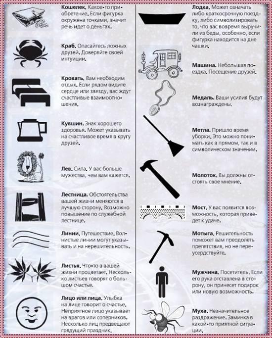 Зеркало, воск, кольцо и другие способы узнать будущее: инструкция по святочным гаданиям -  общество - тасс