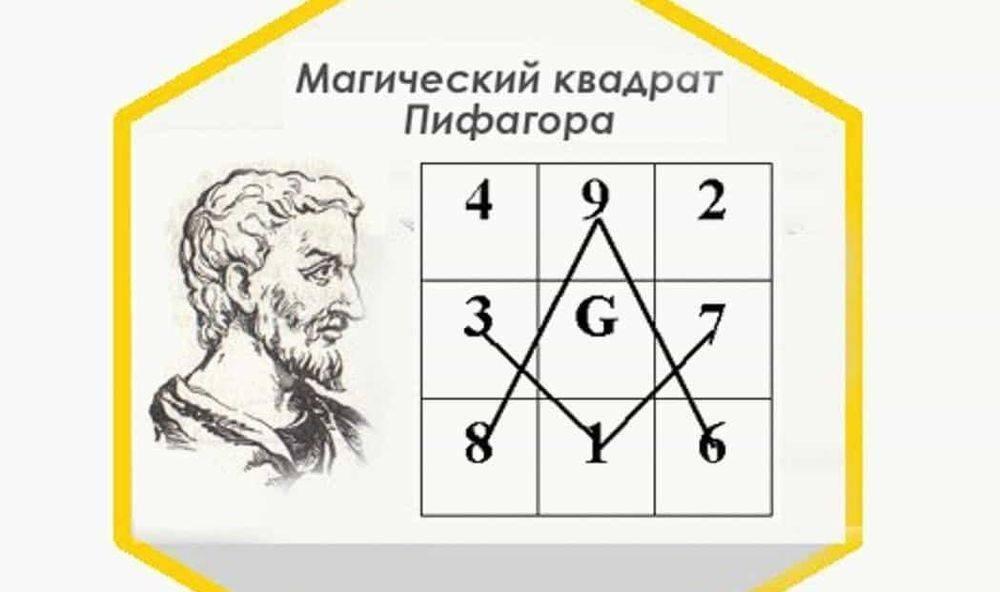Значение и расшифровка чисел в психоматрице пифагора в нумерологии