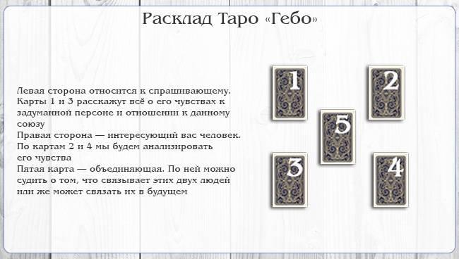 Расклад таро звезда: описание, схема, значения позиций