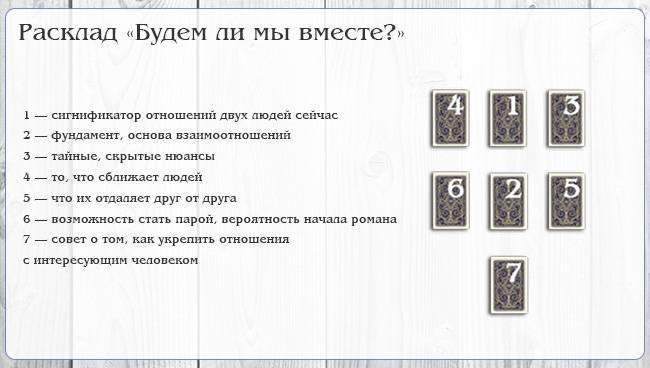 Расклад таро на соперницу: описание, схема, значение позиций, пример толкования