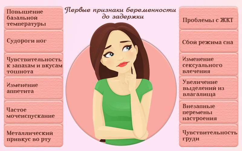 Признаки беременности до задержки на ранних сроках: первые признаки до месячных, симптомы за неделю до задержки, отзывы