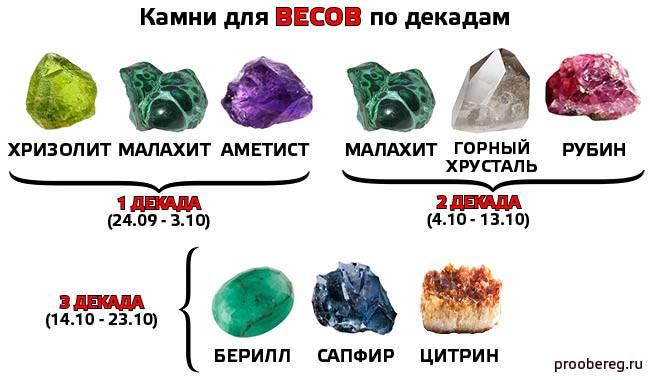 Камень весов — какие минералы подходят весам по дате рождения, по году, по декаде, фото и видео