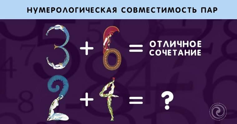Характеристика числа судьбы 1 (солнце) для женщин и мужчин в нумерологии
