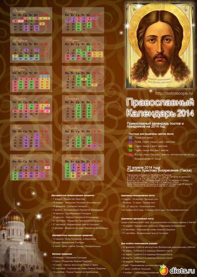 Православные праздники в августе 2020 года по церковному календарю