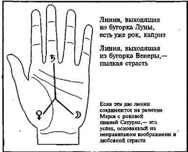 Как читать линии на руке? значение линий + фото (2018)