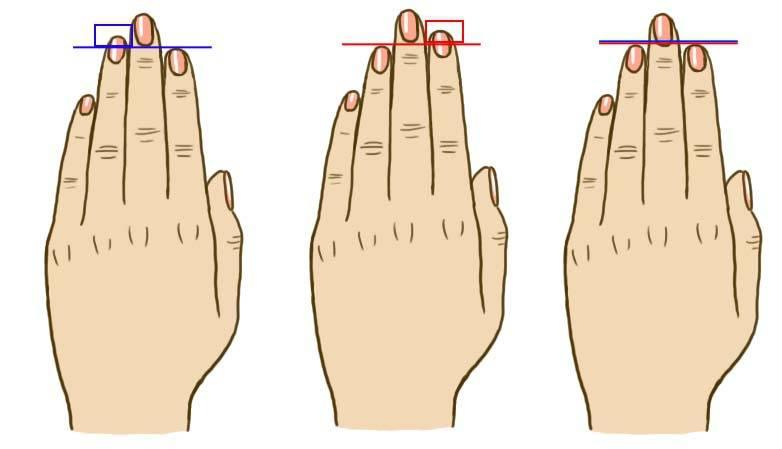 Исцеляющая сила рук: мудры, которые защищают от большинства болезней