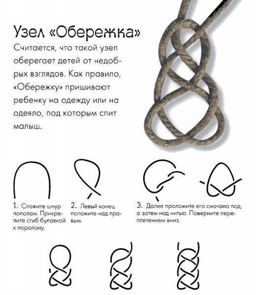 Наузы - узелковая магия на все случаи жизни, завязывание уголков на все случаи жизни