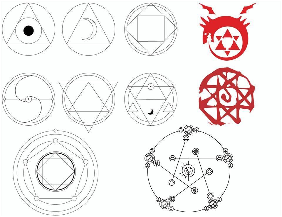 Алхимические знаки в истории