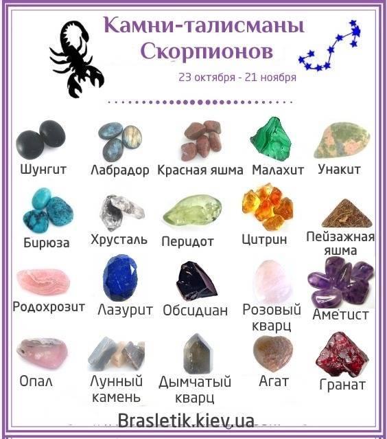 Камни по знакам зодиака и по дате рождения - таблица, описание