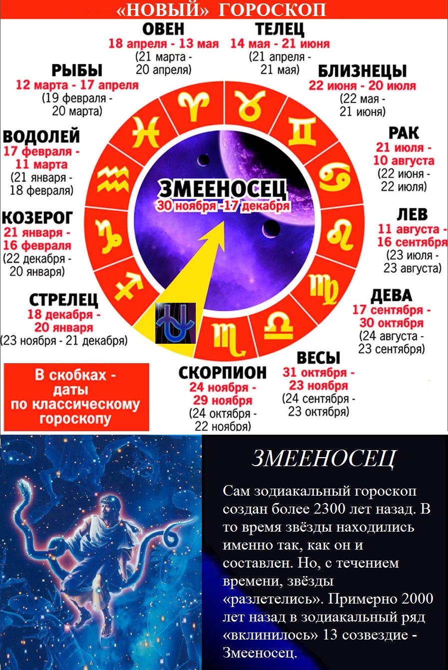 13-й знак зодиака – змееносец. его даты рождения и характеристики