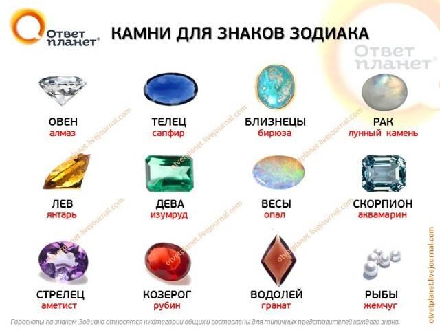 Камни-талисманы тельца: что подходит женщинам и мужчинам этого знака