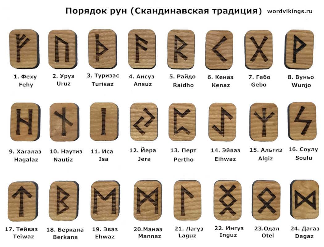 Чем славянские руны отличаются от скандинавских