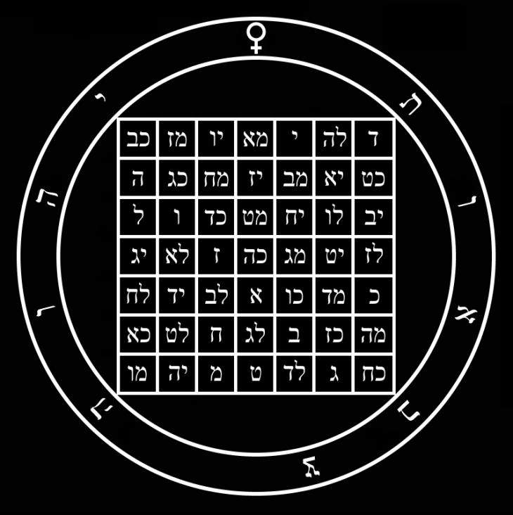 Денежный талисман «квадрат пифагора»