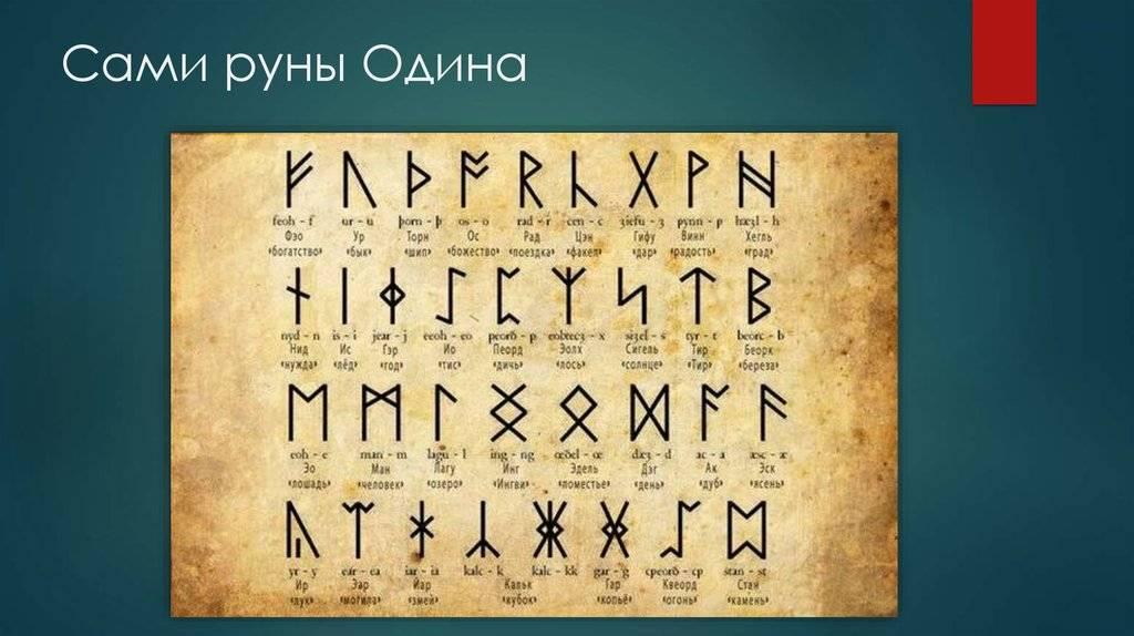 Славянские руны – их значение, написание, толкование
