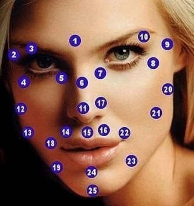 7 важных фактов о родимых пятнах и значение расположения родинок | stena.ee