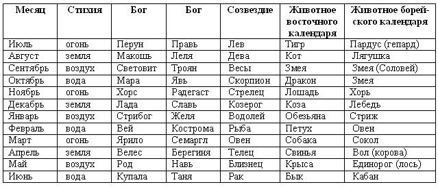 Год змеи: характеристика мужчины и женщины, рожденных в год змеи :: syl.ru