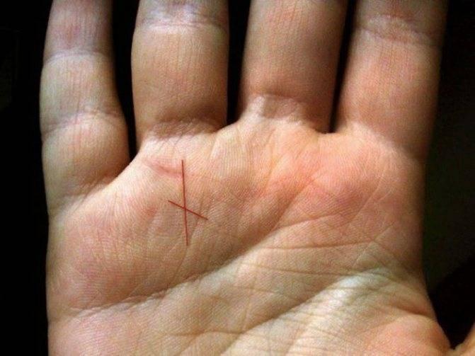 Линия солнца на руке: знаки, расположение, поведение и полная расшифровка