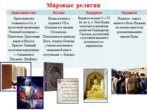 Реинкарнация в мировых религиях » тайны истории