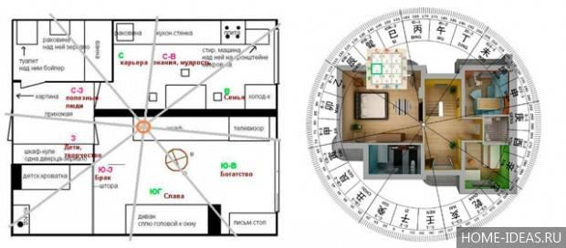 Фен-шуй для дома: особенности, нюансы, советы