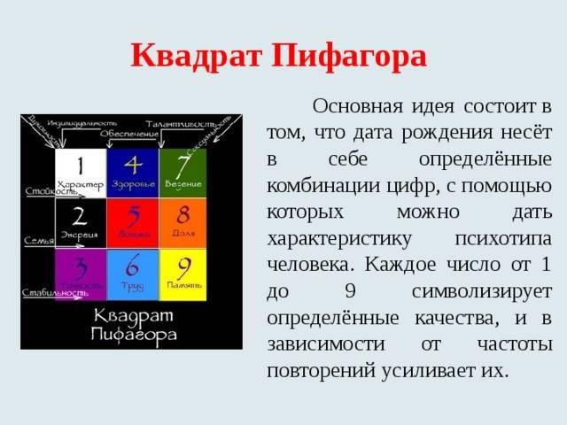 Нумерология — квадрат пифагора: как самостоятельно по дате рождения рассчитать характер человека, совместимость в любви, дружбе, судьбу, график жизни, профессию, темперамент, тип личности, биоритмы?