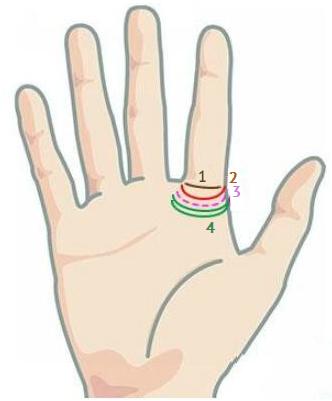 Кольца на руке значение — нло мир интернет — журнал об нло