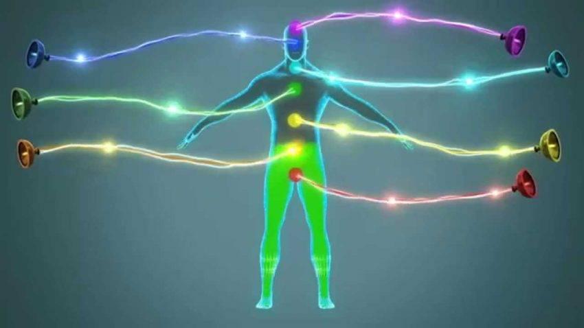 Энергетическая привязка мужчины к женщине. энергетические привязки - что мы знаем. | психология отношений